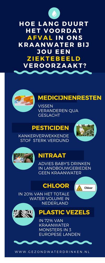 kraanwater vervuiling en gevolgen