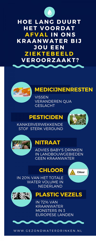 kraanwater-vervuiling-en-gevolgen