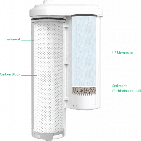alpha ultra fijn waterfilter